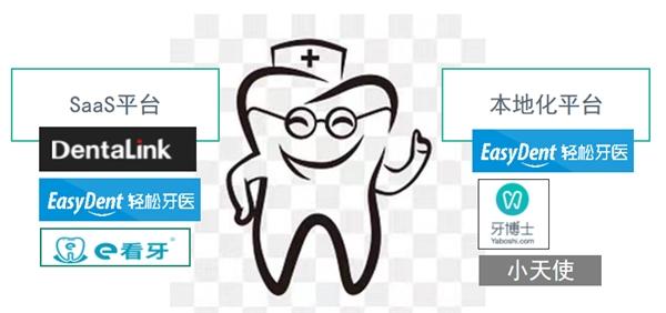透过国内SaaS平台展望口腔诊所管理软件