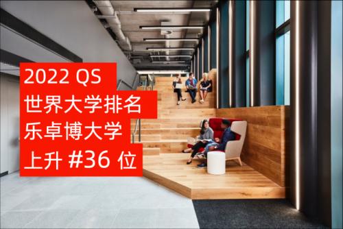 最新2022年QS世界大学排名发布,乐卓博大学排名上升36位