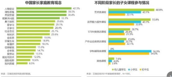 阿卡索加码在线英语素质教育 聚焦中国孩子综合素质培养