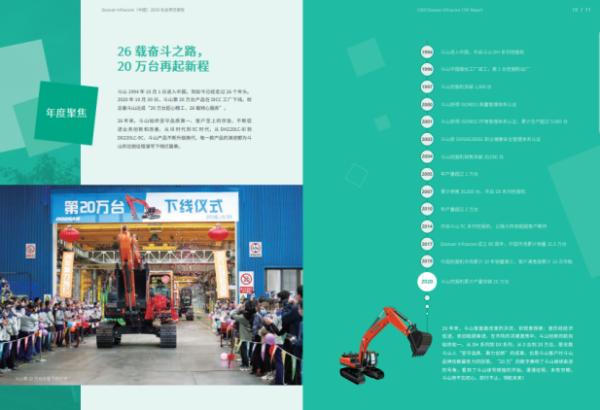五摘五星桂冠:斗山发布2020年社会责任报告