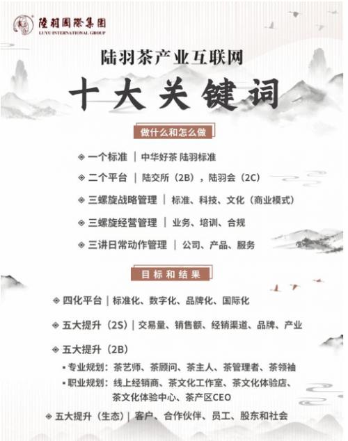 陆羽茶交所严建红:陆羽茶产业互联网的十大关键词