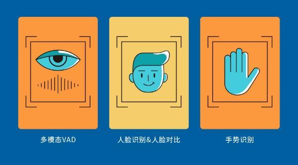 语音、手势、触控、人脸等,思必驰多模态交互开启智能经济时代