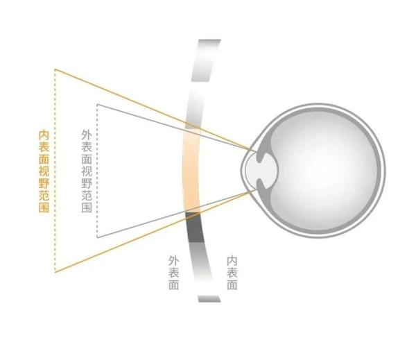青少年近视率逐年攀升?明月镜片以专业科技助推管理工作开展