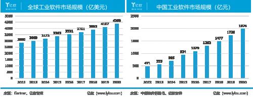 三维家成自主研发工业软件代表 八年深耕产业赋能国内外巨头企业