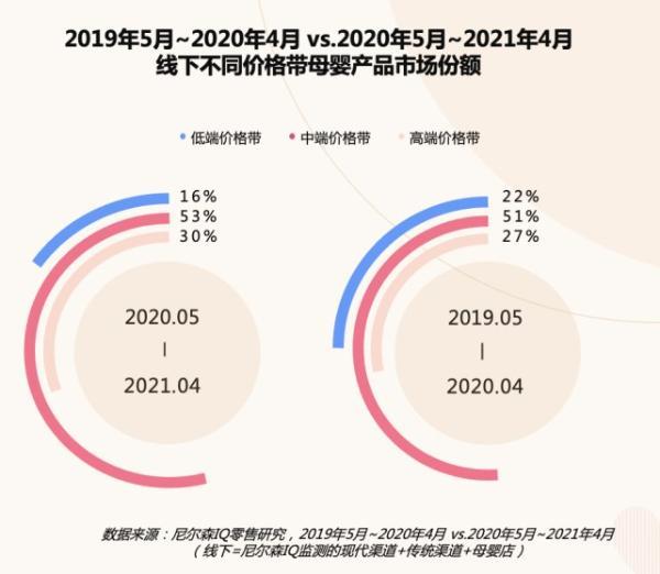母婴消费新趋势 · 2021巨量引擎母婴行业白皮书重磅发布
