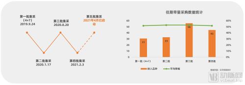 行业革新已至!数据洞察医药电商,中国医药电商研究报告2021