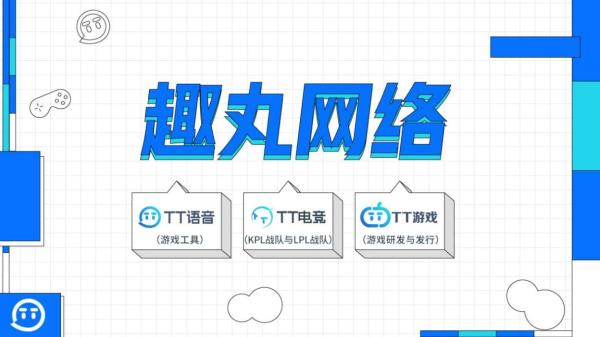 TT语音+TT电竞双驱动,趣丸网络加速布局游戏电竞生态