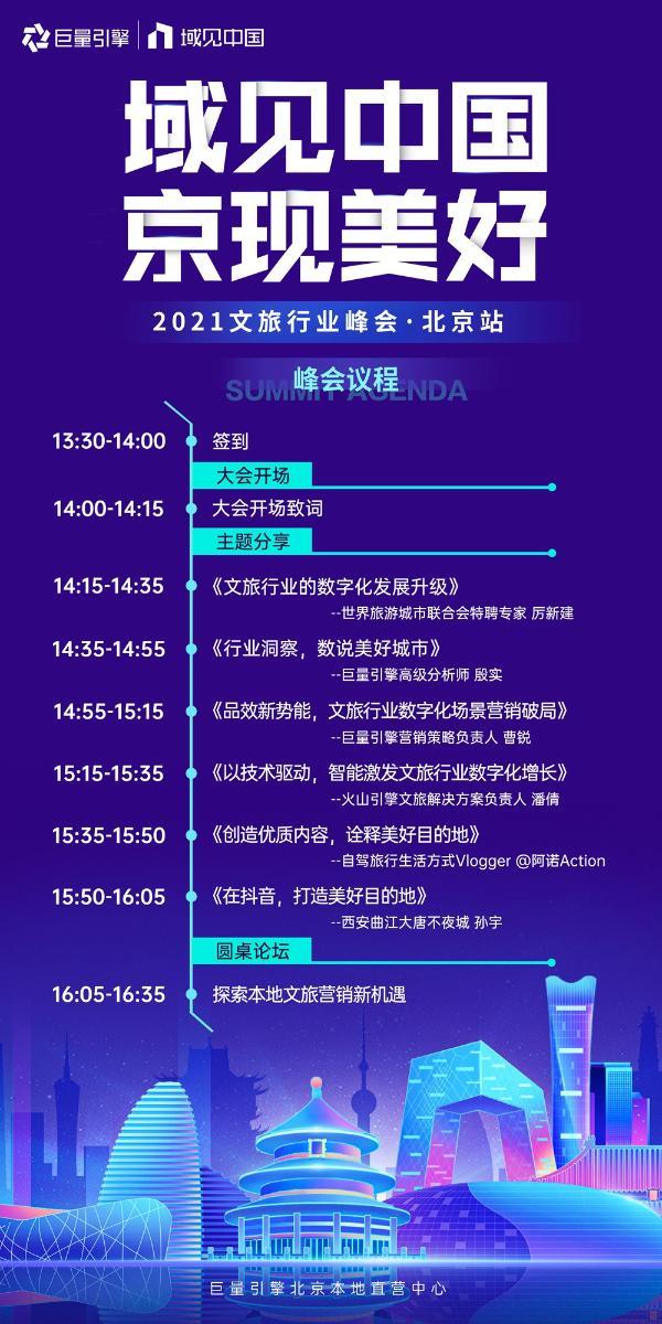 【域见中国·京现美好】北京文旅峰会即将开启,激发行业新可能!