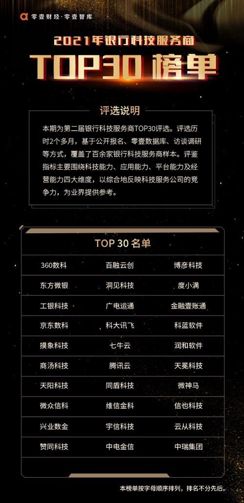 """微神马连续两年入选""""银行科技服务商TOP30""""榜单"""