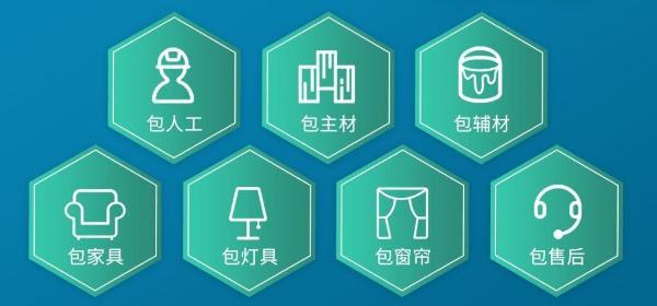 新一线城市装修不再是天价,全包圆正式入驻武汉和西安