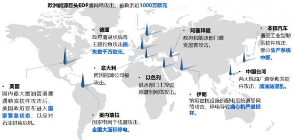 锦行科技助力石油石化企业网络安全转型升级