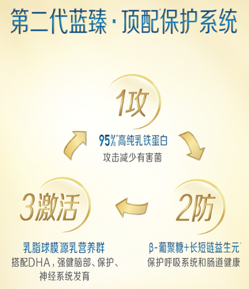 """品质驱动增长 美赞臣蓝臻荣获2021国际品质节""""杰出质造产品""""奖"""