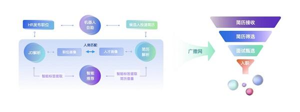 腾讯会议官方合作招聘管理系统!Moka应邀出席InfoComm China分享招聘之道