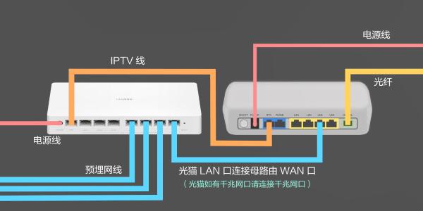 体验华为首款HarmonyOS路由H6,从此畅享全屋无死角Wi-Fi