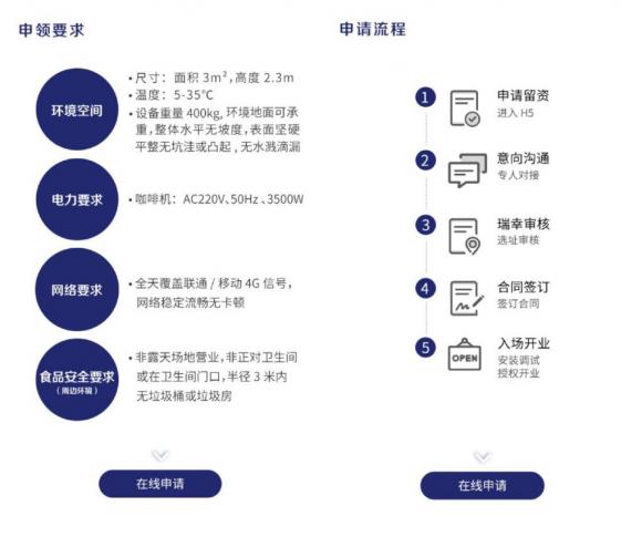 """瑞幸成京东云峰会唯一咖啡赞助商 无人咖啡机""""瑞即购""""收获高人气"""
