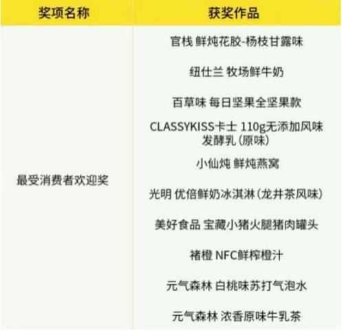 """小仙炖荣获2021WFA""""最受消费者欢迎奖""""凭实力再得消费者认可"""