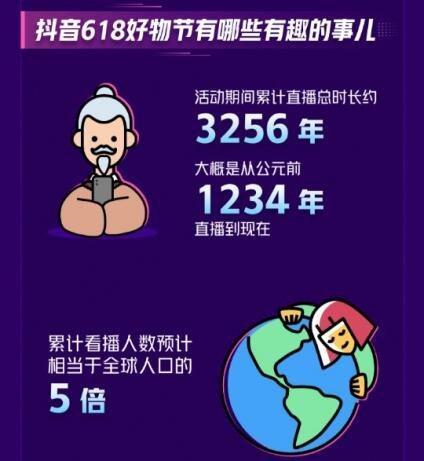 从罗永浩、戚薇都不看好到直播带货破百万,618非爆品如何另辟蹊径出圈?