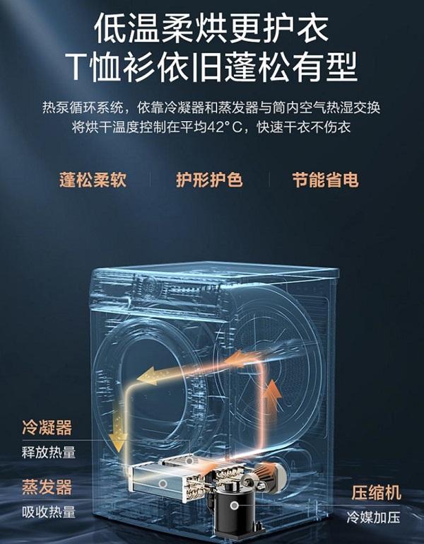 同样都是烘干机,为何说小天鹅烘干机的优势如此明显?