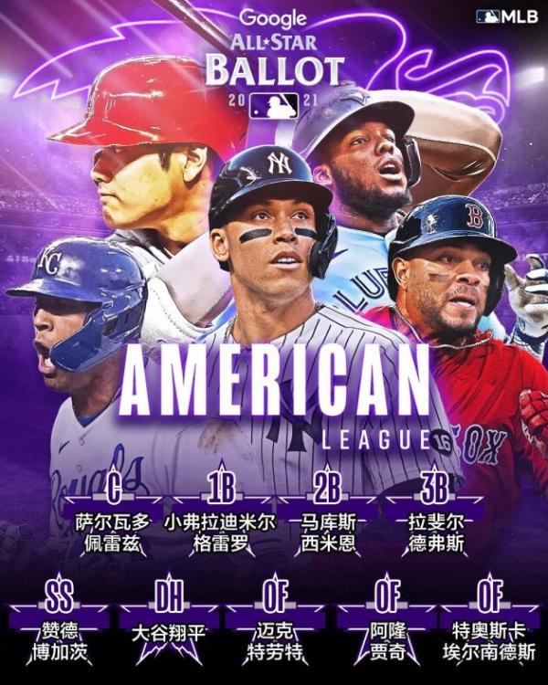 MLB全明星阵容公布,国际纵队抢镜