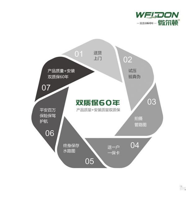 微尔顿管道:品质赋能 树立管道行业新标杆