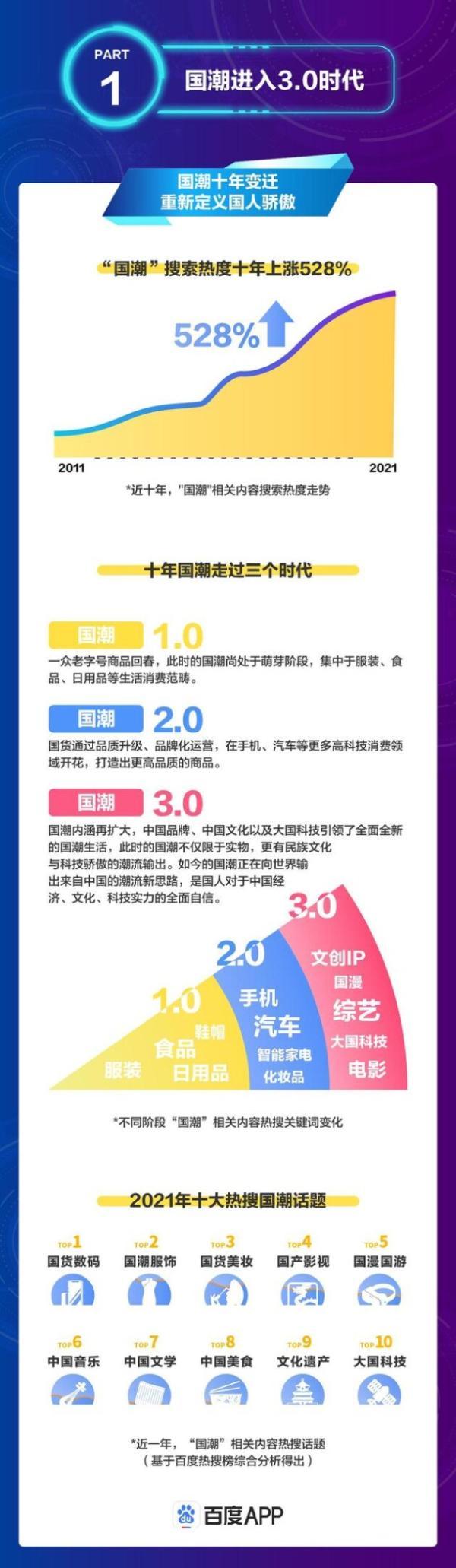 朱丹蓬点评徐福记:90/95后重新定义新中式喜礼,是传承更是自信