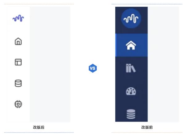 斯图飞腾数据分析平台Stratifyd全面升级,新UI惊艳亮相
