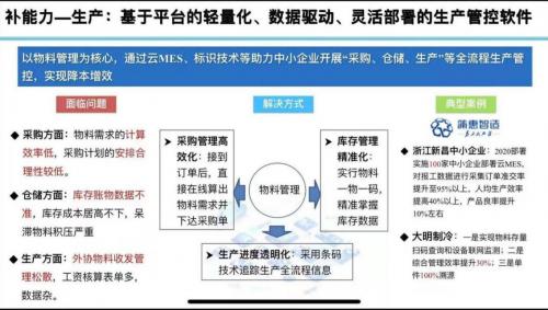 全国中小企业高峰论坛召开,余晓晖院长分享蒲惠成功案例