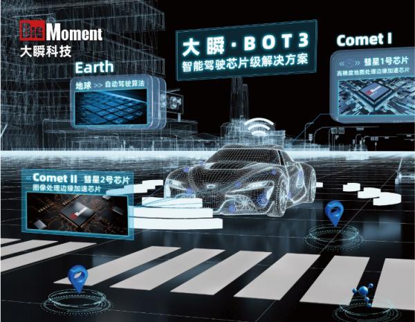 大瞬科技,带着自动驾驶芯片级解决方案,亮相2021中国(北京)国际智能座舱及自动驾驶展览会