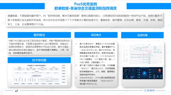 数睿数据入选《2021中国PaaS市场研究报告》技术赋能型公司