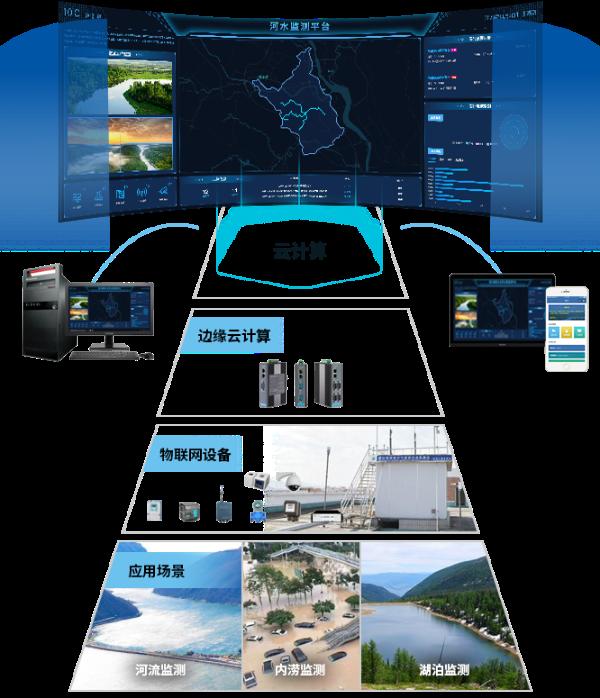 风华正茂科技发布智能监测系统SaaS平台——防涝系统