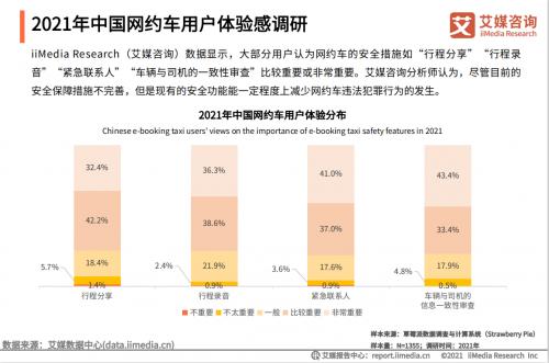 艾媒资讯:曹操出行等网约车企业改善司乘权益 共担社会责任