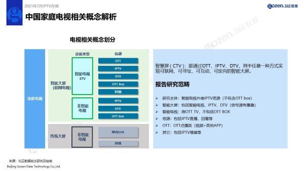 勾正数据 7月IPTV月报出炉,《我在他乡挺好》上榜湖南卫视收视前十!