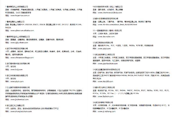 化工产业新动力--衢州化工线上展823强势来袭
