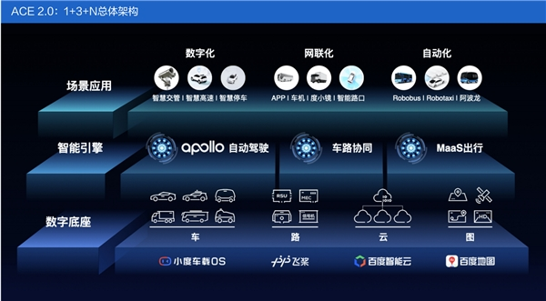 百度世界2021:一路绿灯登上央视直播,保定智能交通效果显著