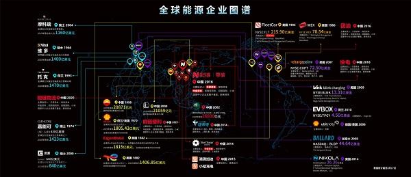 能链获E轮融资20亿,今年内累计融资超40亿!