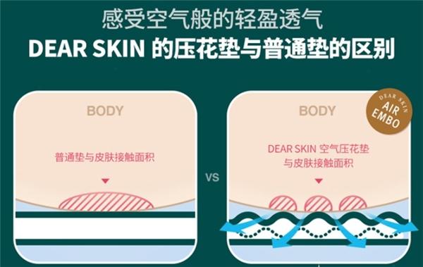 畅销韩国的卫生巾品牌可绿纳乐(KleanNara)