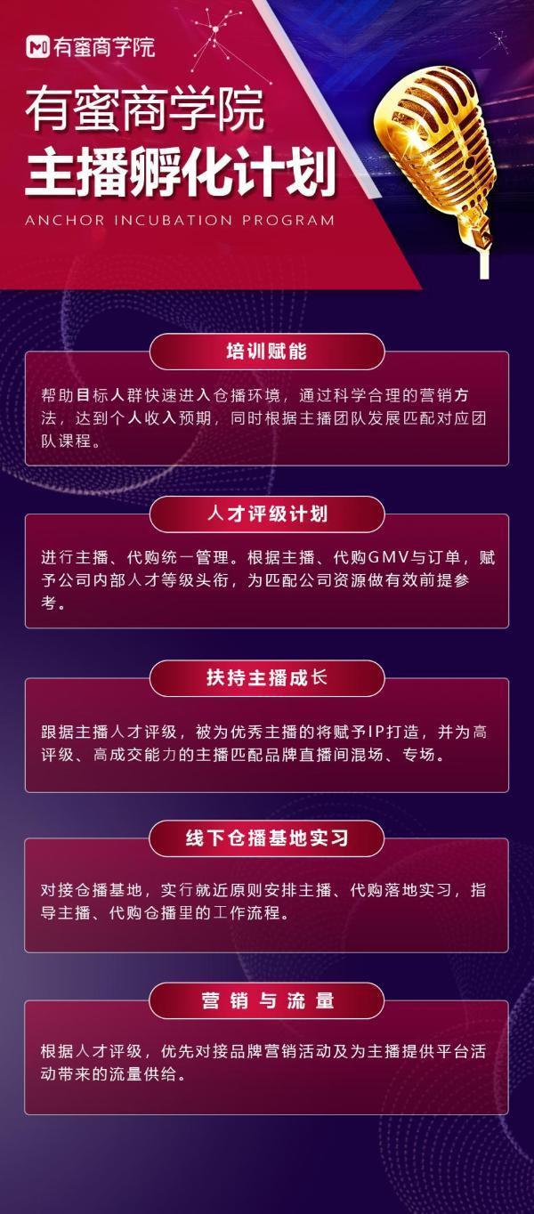 公益先行,联盟助力 | 中通有蜜&中国好妈妈举行战略合作签约仪式