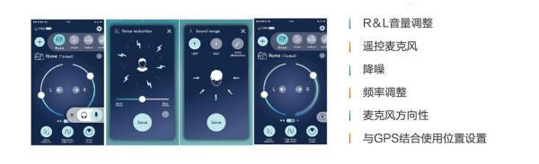 欧仕达N系列增听耳机 听损匹配度高吗?