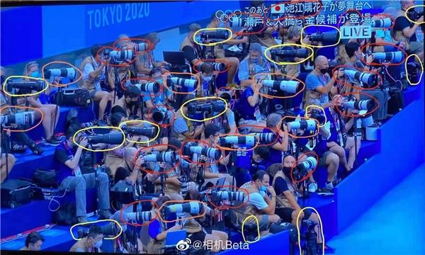 眼观六路|奥运会上摄影器材GET-佳能
