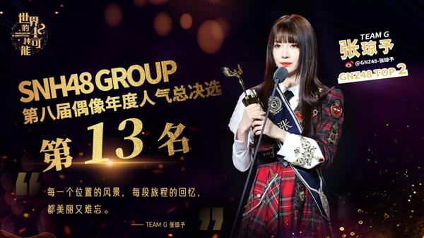 SNH48 GROUP第八届总决选收官 GNZ48刷新纪录首次TOP16全体入圈