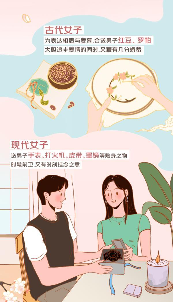 """古人花式传情惹人羡?京东七夕节""""传情好礼""""让你示爱不求人"""
