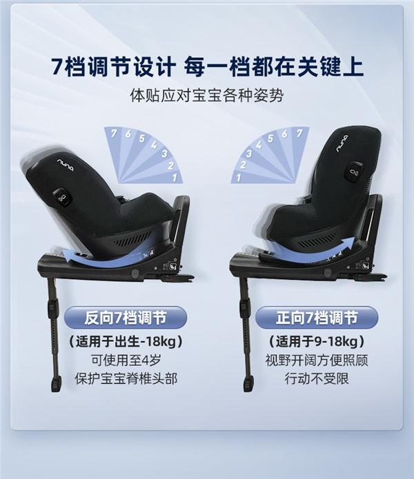 0-4岁安全座椅你真的知道怎么选吗?
