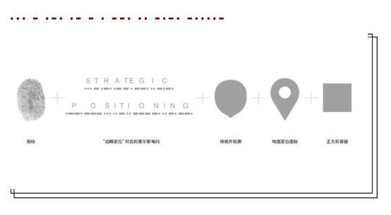 新视觉 新起点|核桃战略品牌形象全新升级亮相