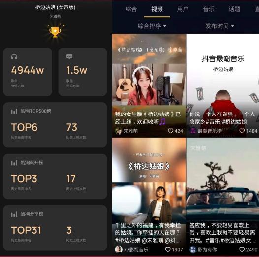 两首歌曲横扫酷狗TOP500榜,繁星互娱歌手宋雅萌《星光大道》破圈之旅