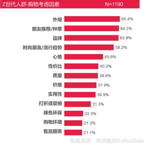 从UDE到ChinaJoy,这届年轻人的电子消费观很不同