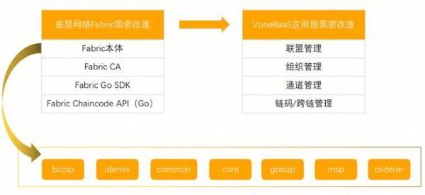 """上海旺链科技助力数字经济时代""""信任底座""""建设"""