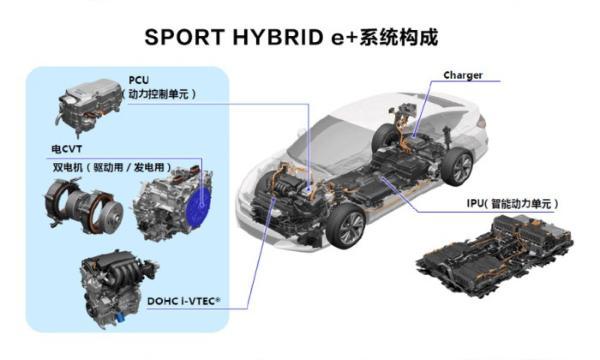 """东风Honda CR-V焕新升级,成时尚白领""""心选"""""""
