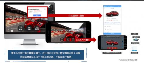 共创汽车营销新高地,爱卡联手京东开展深度战略合作