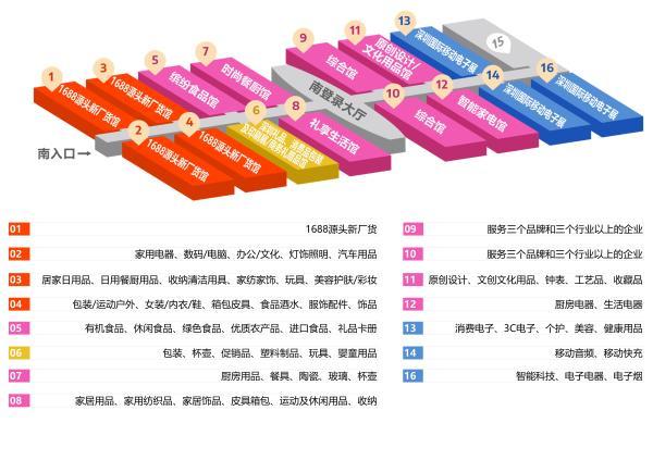 深圳礼品家居展与阿里巴巴1688再度强强联手,30万平超级大展10月震撼来袭!