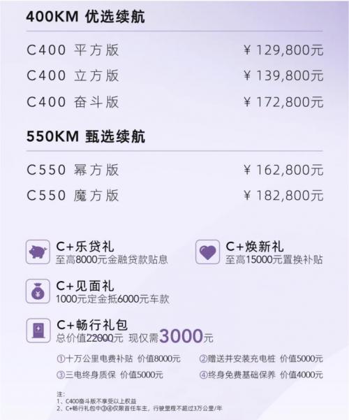 续航加乘、智能加乘、体验加乘 2021款几何C上市 补贴后售价12.98-18.28万元
